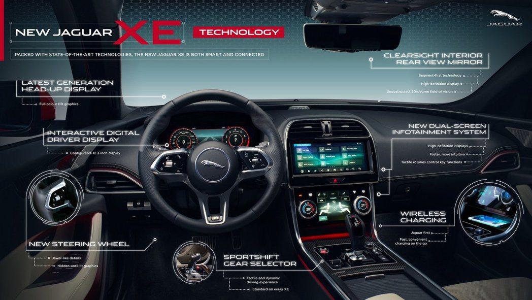 Jaguar XE 小改後富有科技感的內裝配置,配備ClearSight內後視鏡...