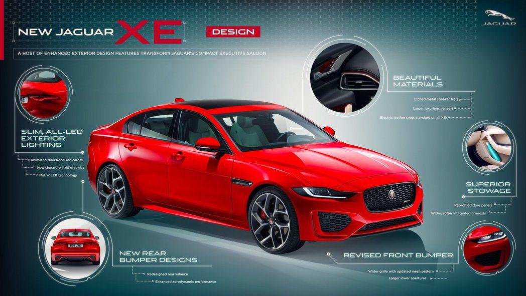 小改款XE外型基於細節部份再做強化。 摘自Jaguar