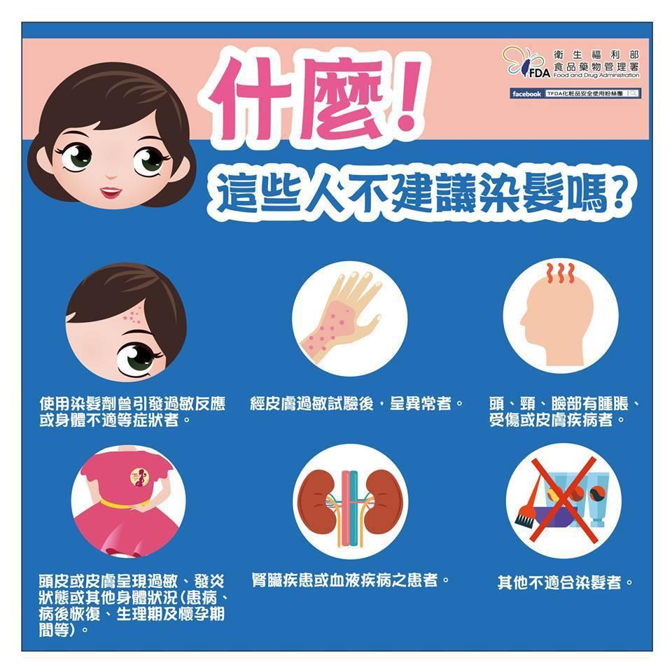 有過敏體質、異位性皮膚炎、頭皮毛囊炎、腎臟病患及孕婦等人其實不建議染髮。 圖/食...