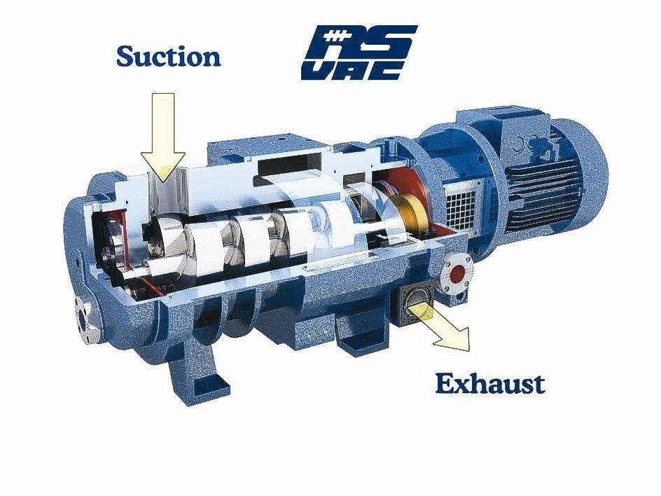 銳昇公司產製乾式螺旋真空泵浦供應業界。 銳昇公司/提供