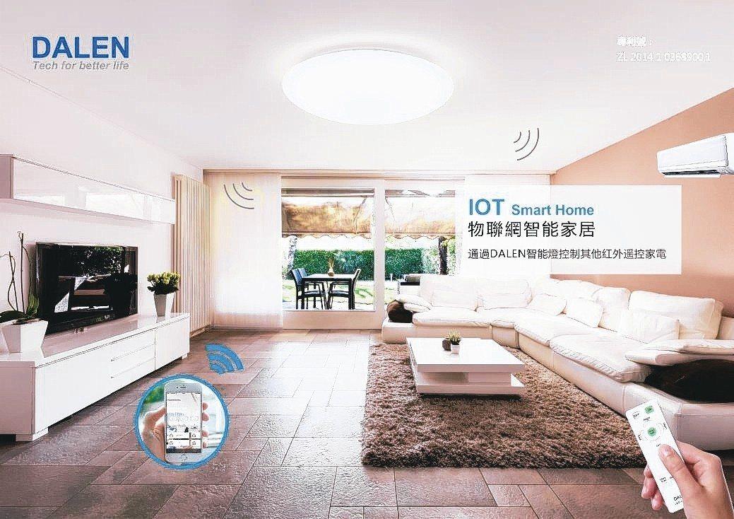 DALEN達倫智能護眼LED吸頂燈,可透過APP控制燈光,實現智能家居物聯網。 ...
