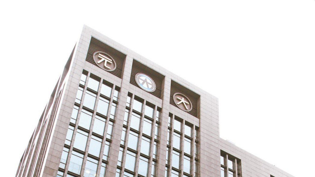 圖為元大金控大樓。 本報系資料庫