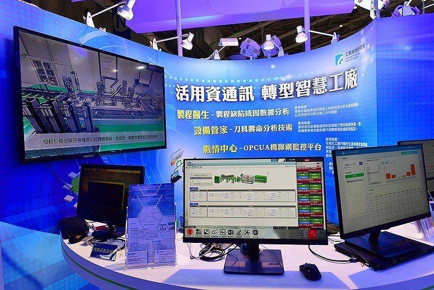 工研院研發 Cloud SCADA with OPC UA機台設備可視化監控平台...