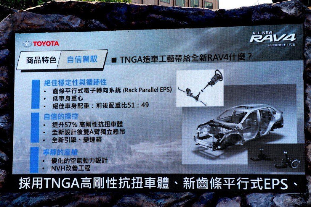 第五代RAV4的最大亮點就是導入了TNGA 模組化底盤,並搭配前麥花臣、後雙A臂...