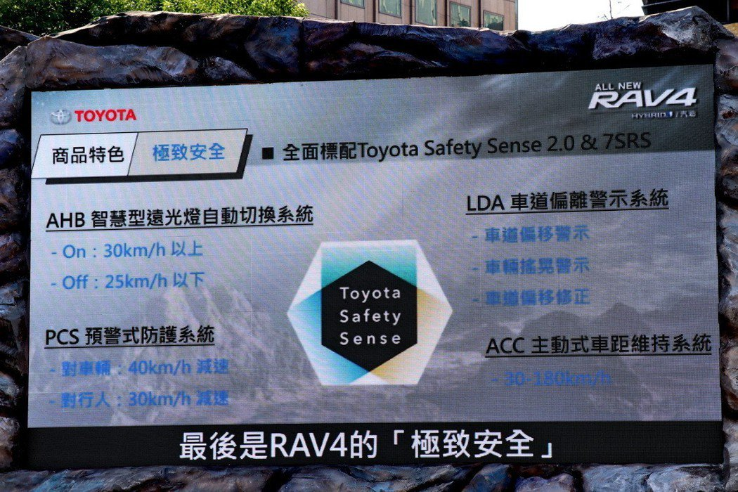 全新RAV4全車系標配TOYOTA Safety Sense 最高搭載33項主被...