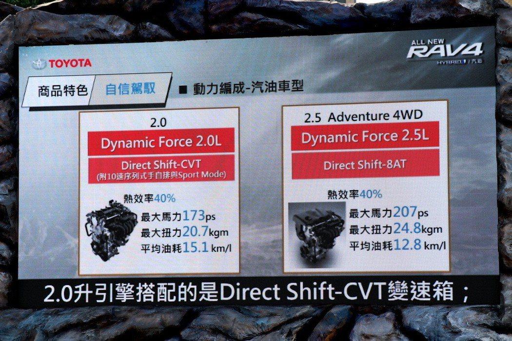 2.0L搭配CVT變速箱,而2.5L則是搭配8AT自排變速箱。 記者陳威任/攝影