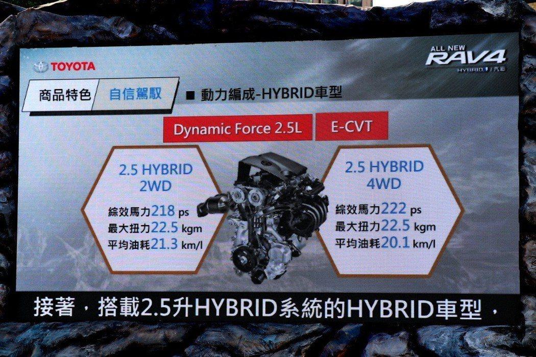 這一代HYBRID車型的油耗比起上一代更加出色。 記者陳威任/攝影