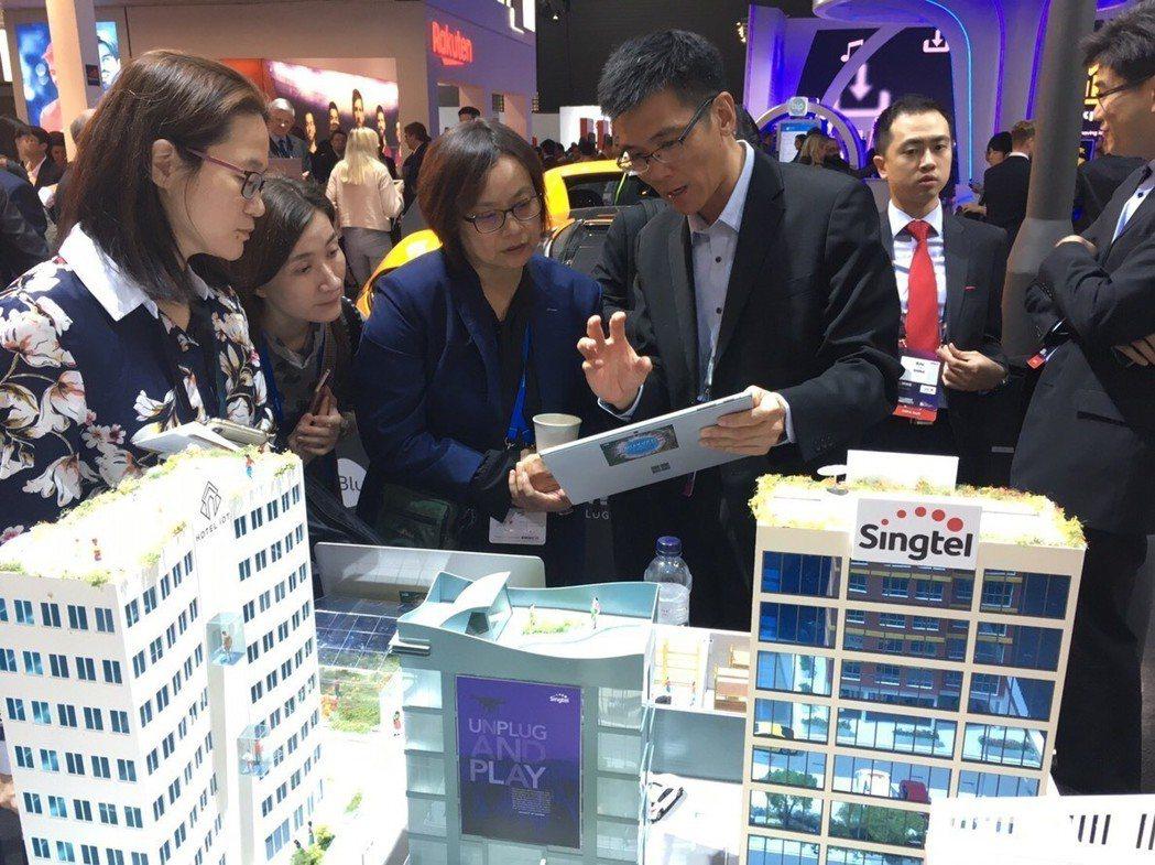 參訪GSMA Innovation City:IoT建模部署平台。 臺南市政府/...
