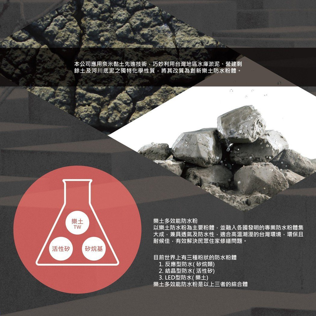 樂土多效能防水粉兼具透氣及防水性,適合高溫潮溼的台灣環境,環保且耐候佳,有效解決...