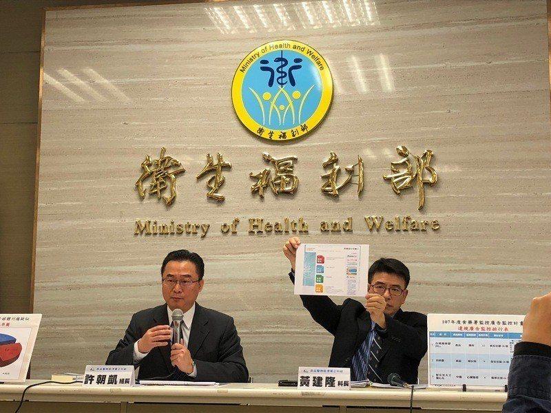 食藥署於6日在衛福部召開記者會,報告107年度對於違規廣告的取締結果,也提醒民眾...