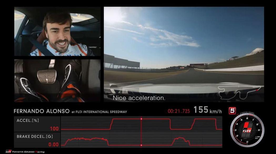 Alonso對Supra的加速反應相當滿意。 摘自TOYOTA GAZOO Ra...