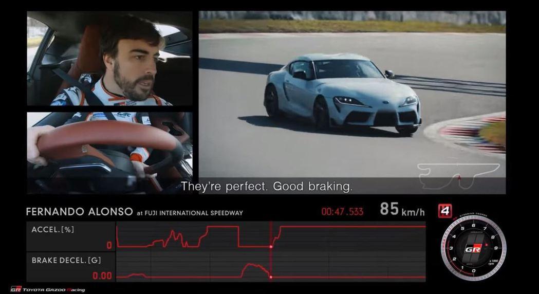 Supra煞車制動也相當有水準。 摘自TOYOTA GAZOO Racing