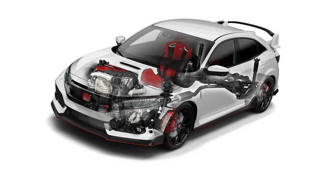 Honda Civic Type R 摘自Honda