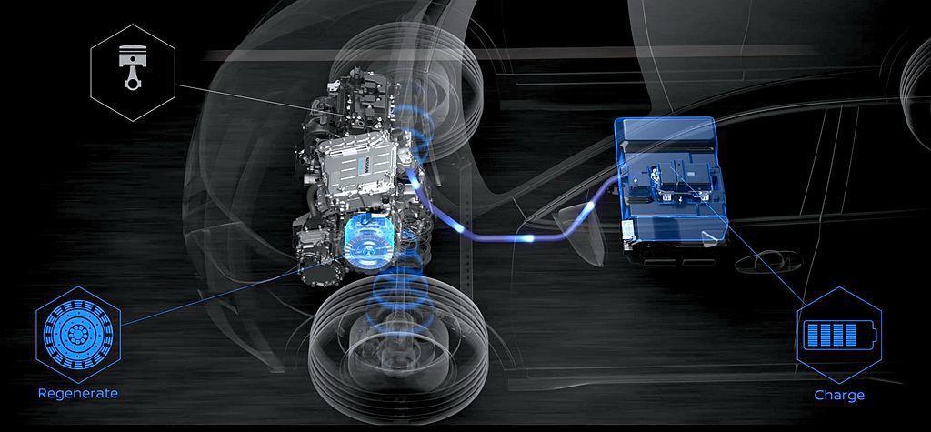 Nissan IMQ Concept跨界概念車亦配有傳統燃油引擎,依然只有發電用...