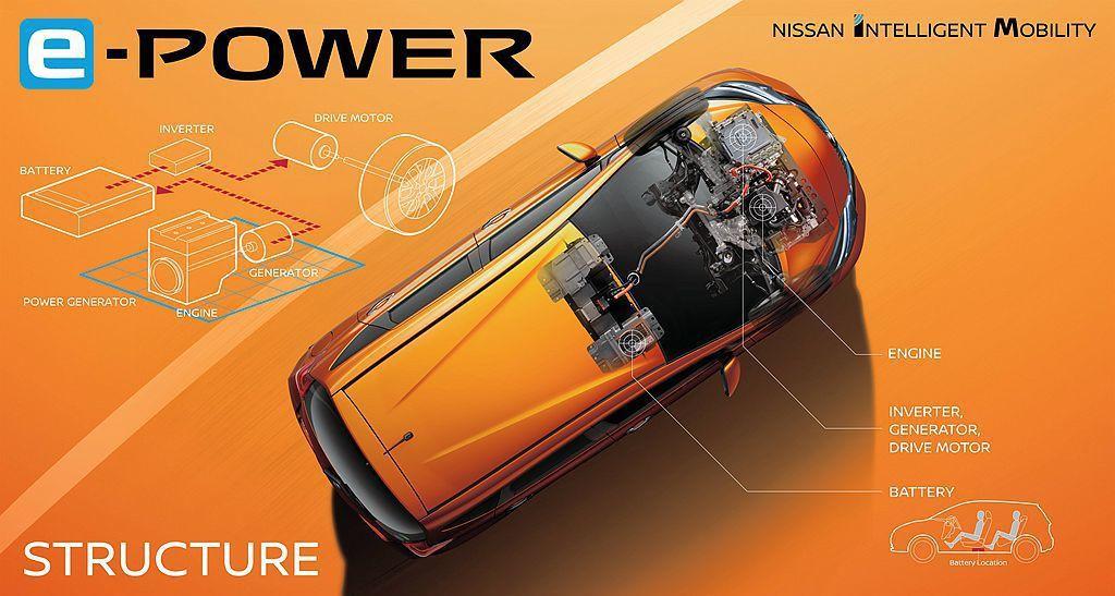 Nissan e-POWER以增程電動車架構提供更平順的動力輸出,至於車載汽油引...