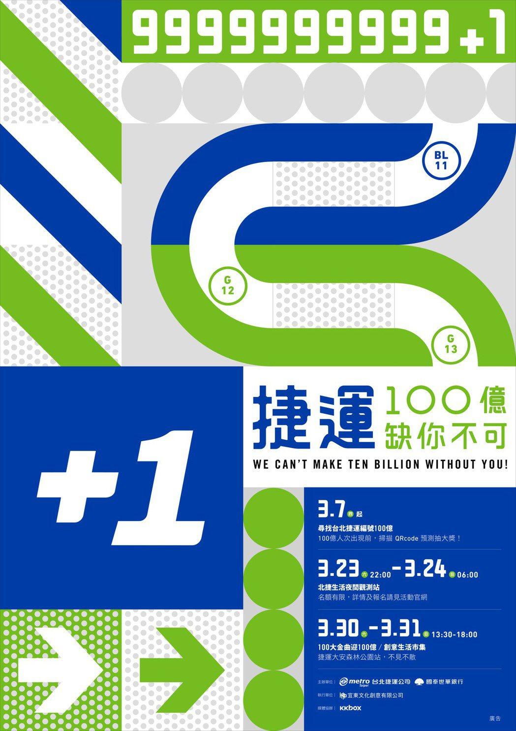 台北捷運累積運量人次即將突破100億,今天公布百億人次慶祝活動。圖/北捷公司提供