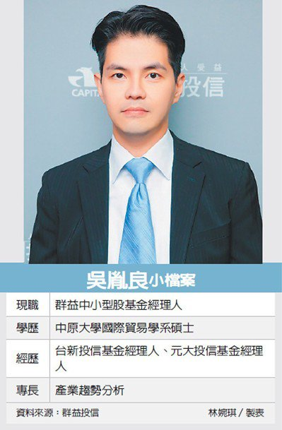吳胤良小檔案 圖/經濟日報提供