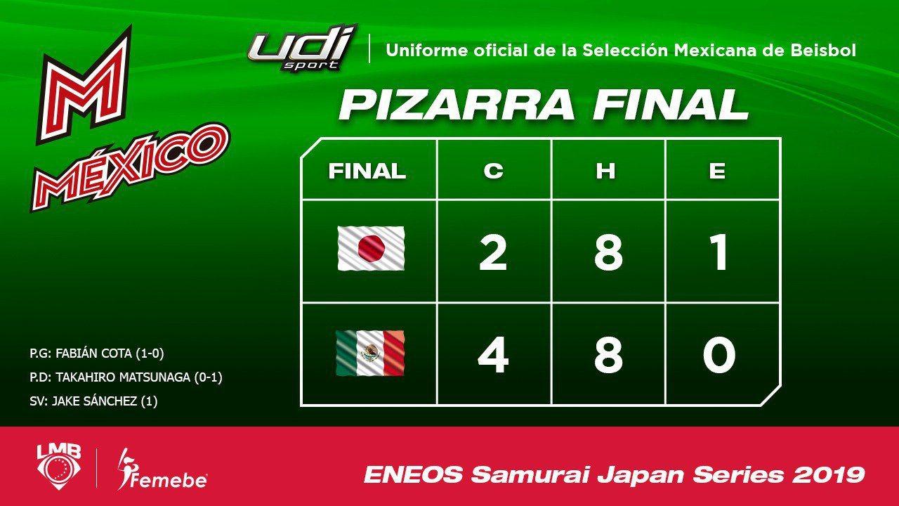 日本武士隊備戰東奧,與墨西哥隊進行2場交流賽,首戰由墨西哥勝出。 截圖自推特