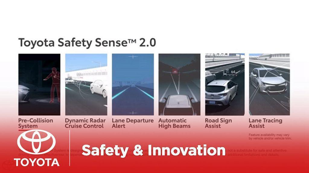 縱使美國、日本市場的Toyota Safety Sense 2.0主動安全防護系...