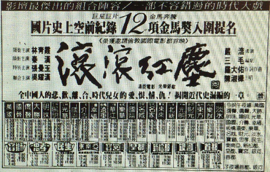 翻攝自民國79年民生報