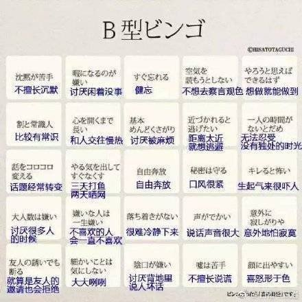 B型人性格特徵圖擷自微博