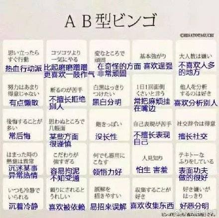 AB型人性格特徵圖擷自微博