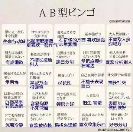 ab 型 女子 性格