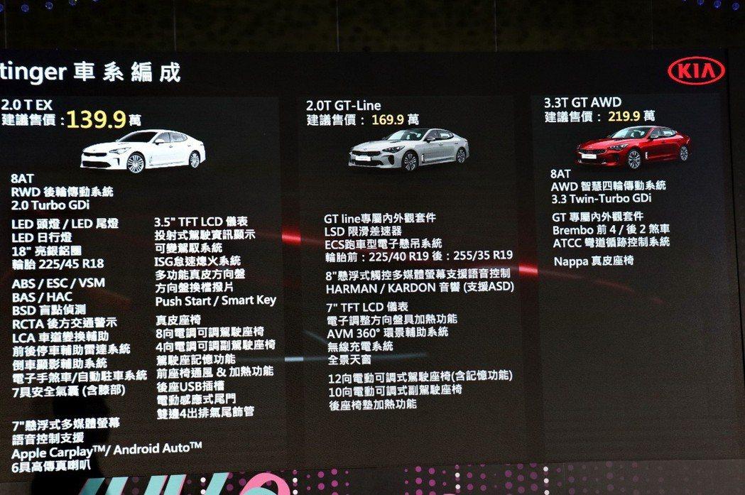 KIA STINGER在新增入門車型後,整體價格更加親民。 記者陳威任/攝影