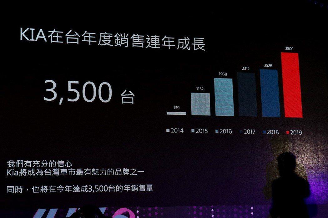 森那美起亞今年挑戰3500台銷售成績。 記者陳威任/攝影