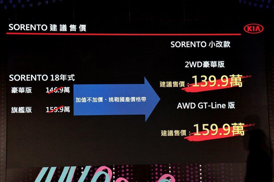 KIA SORENTO開出139.9萬起的入門售價。 記者陳威任/攝影