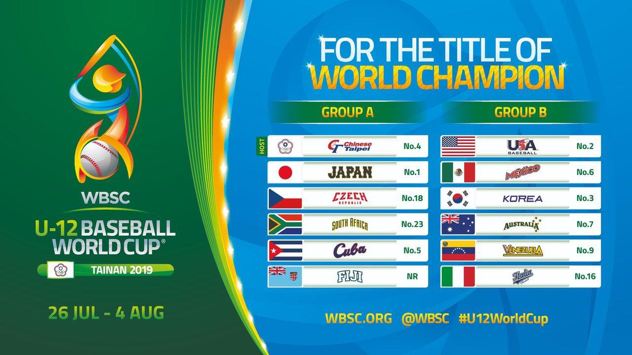 世界棒壘球總會(WBSC)今天公布2019年U12世界盃棒球錦標賽分組名單,另外...