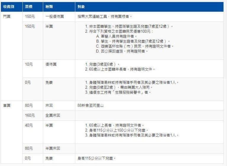 2019阿里山櫻花季門票/公路總局