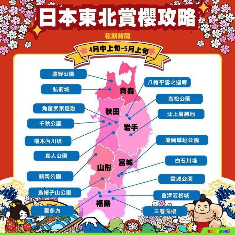 日本東北賞櫻攻略。圖/易遊網提供