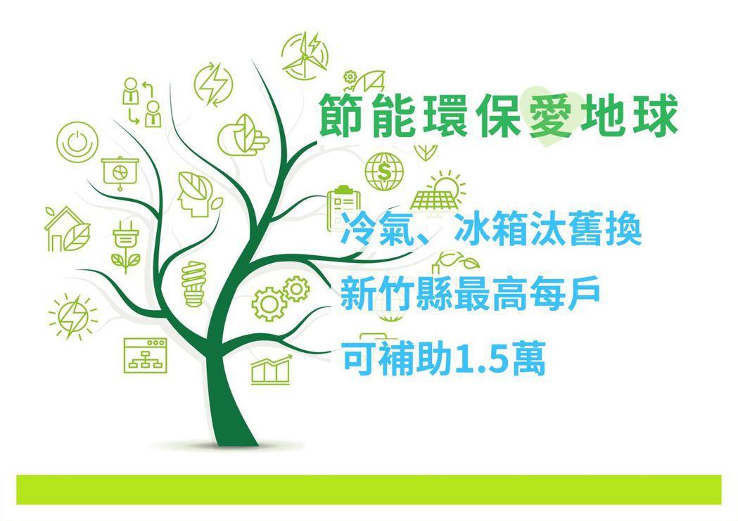 為響應環保節能政策,新竹縣政府將針對新竹縣內家戶推動節能家電補助方案,針對家庭中...