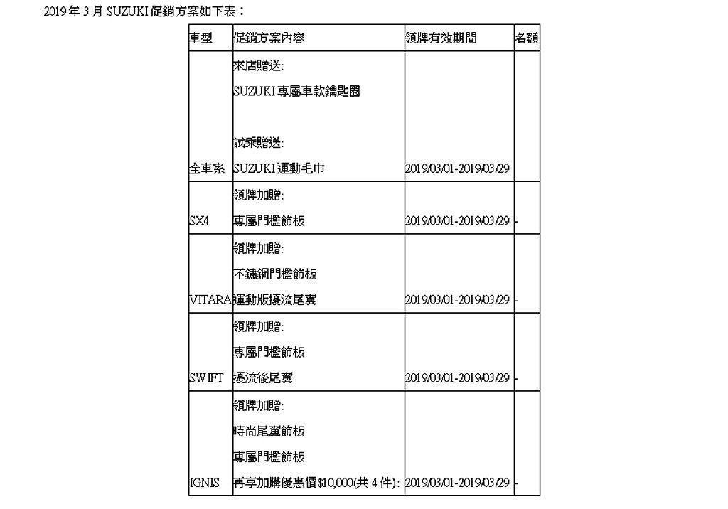 2019年3月SUZUKI促銷方案如下表 圖/SUZUKI提供