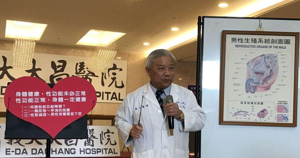 義大大昌醫院男性健康中心主任王土 杰表示,近年門診中收治的勃起功能障礙患者,有年...
