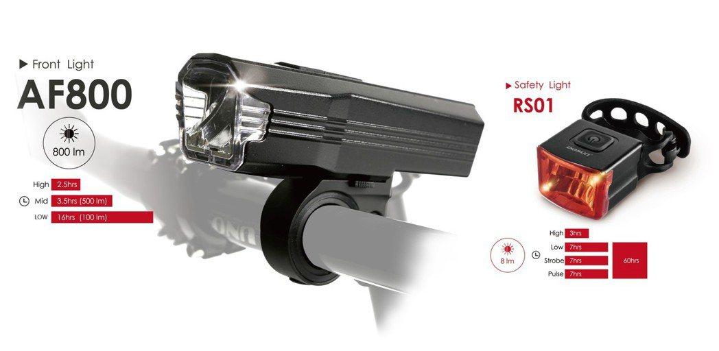 邑昇實業自有品牌「DOSUN」的自由車車燈系列產品。 邑昇實業/提供