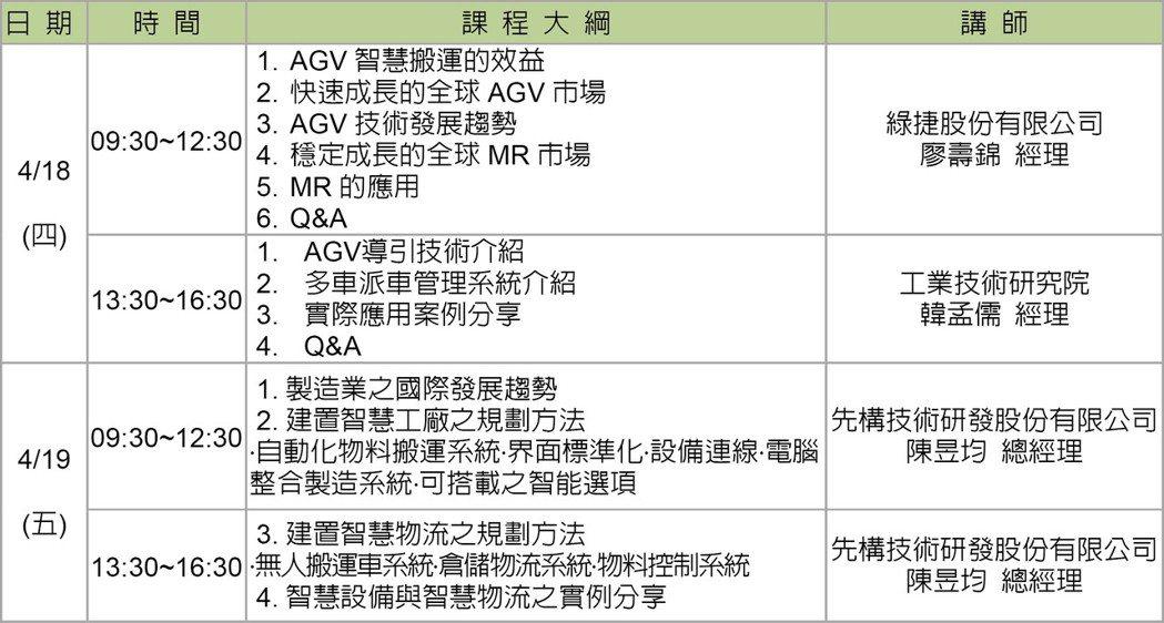 自動化物流系統與AGV智慧搬運課程表。  智動協會/提供
