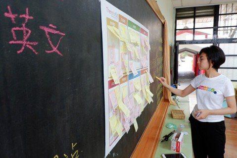 「因為所以」嘗試與其他科目跨領域合作,影響學校在設計課程時,融入跨領域的思維與視...