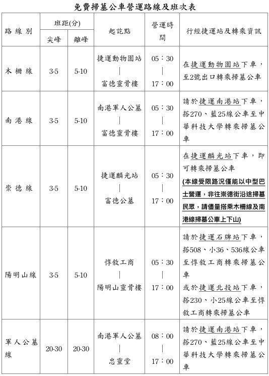 圖2:免費掃墓公車營運路線及班次表。圖/首都客運提供