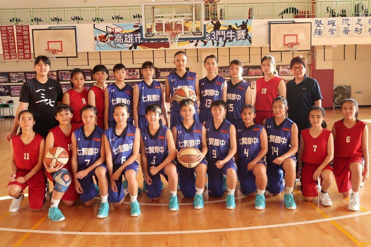 七賢國中女籃隊重傳承,在JHBL爭取佳績。記者徐如宜/攝影