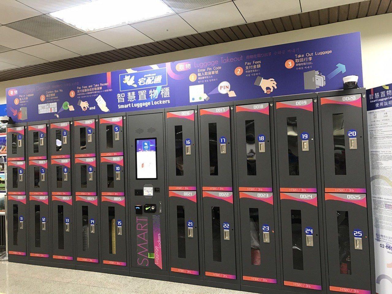 東元旗下宅配通,實際運用於松山機場的行李智慧置物櫃。圖/東元提供