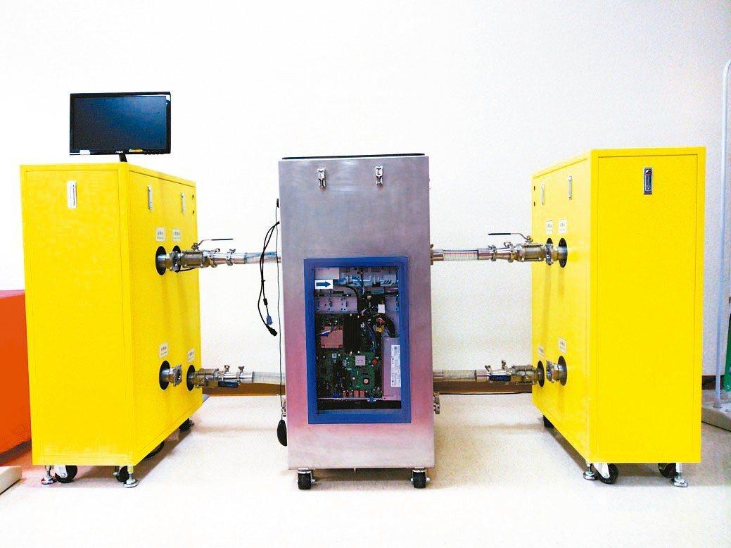 現場展出高力自製的產氫機、甲醇燃料電池發電機,以及廣泛應用的板式熱交換器。 圖/...