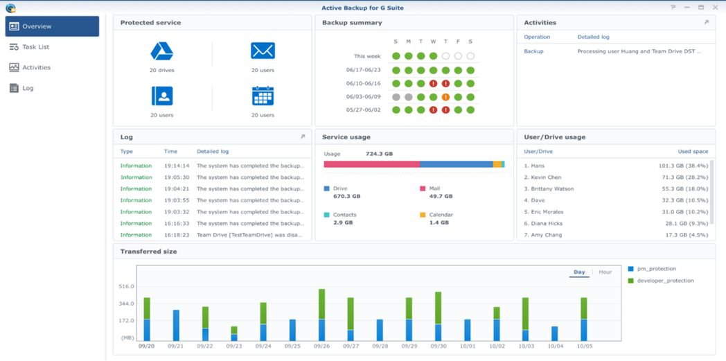 Synology公有雲備份解決方案Active Backup for G Sui...