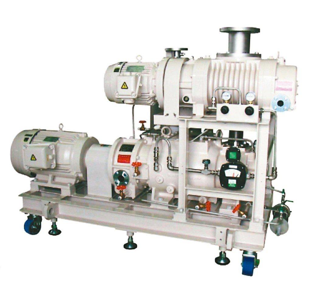 大晃TAIKO化工行業專用型乾式螺旋真空幫浦,適用嚴苛製程。 業者/提供