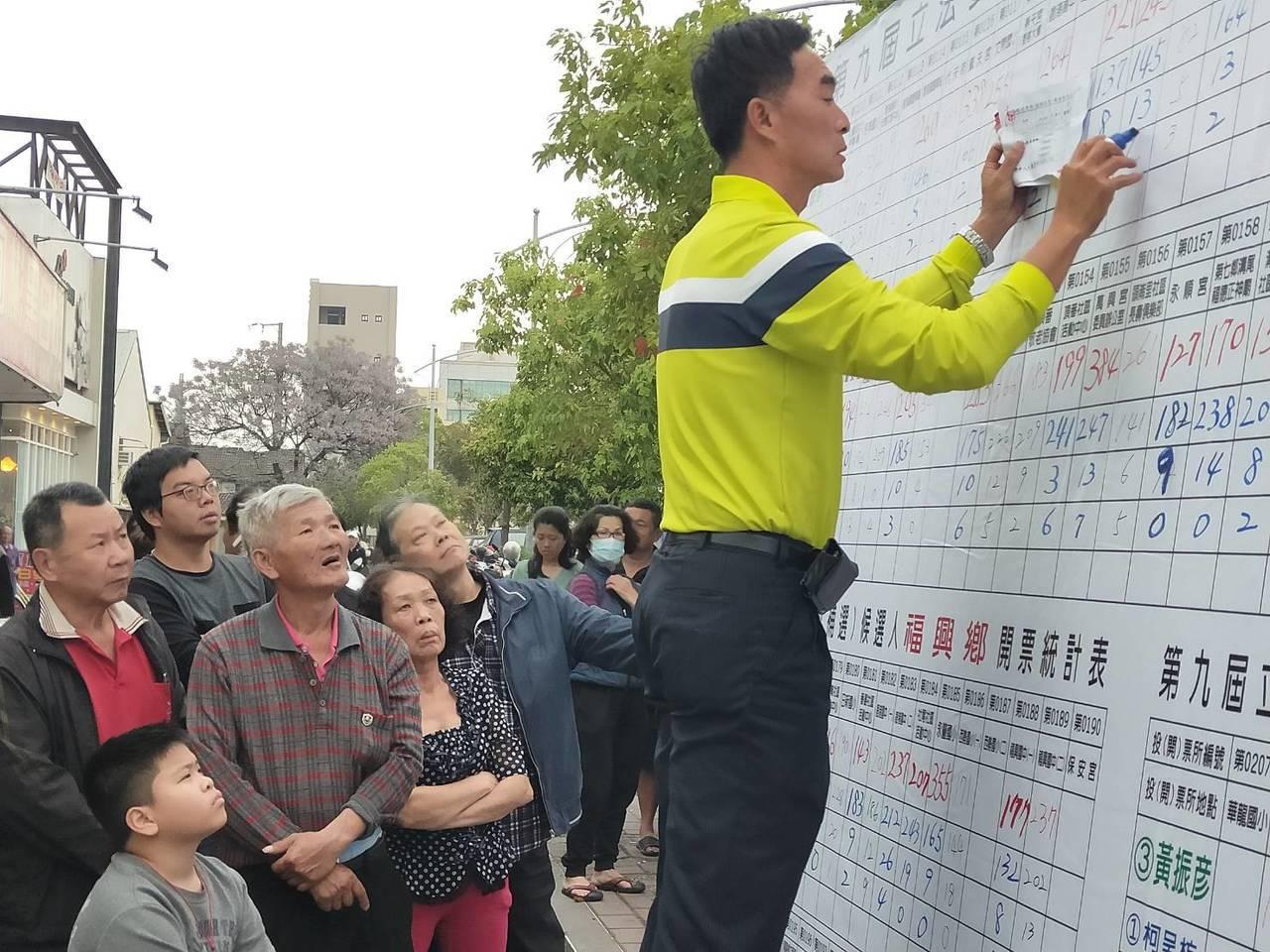 民進黨候選人黃振彥競選總部外的開票牆,支持者緊張地盯著每一次開票的數字。記者何烱...