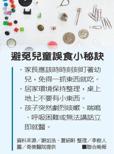 避免兒童誤食小秘訣資料來源/謝如浩、夏紹軒 整理/李樹人 圖/奇美醫院提供