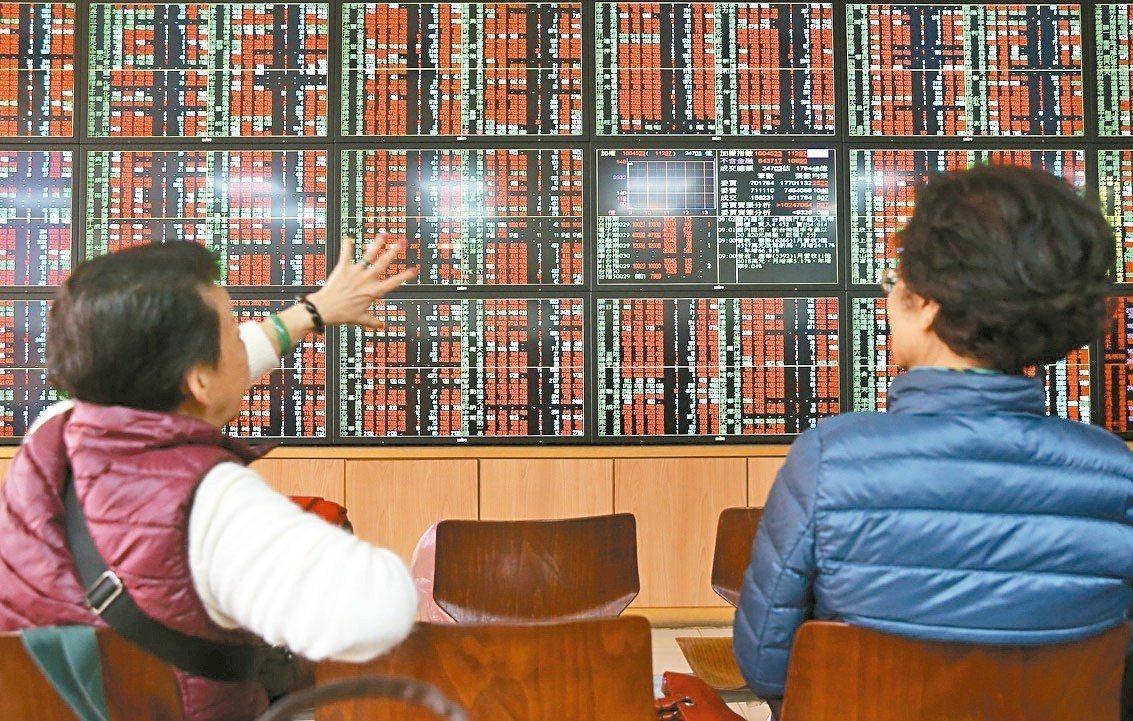 今日台股盤前重點掃描。 圖/聯合報系資料照片