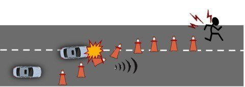交通界圍預警系統示意圖。圖/高公局提供