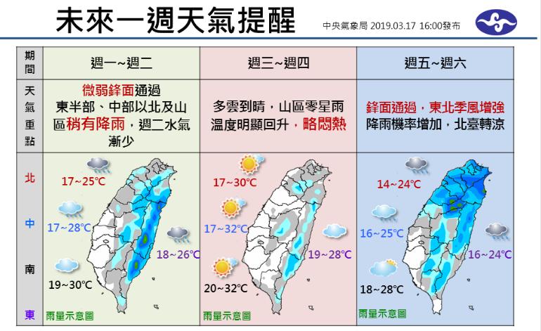 未來一周天氣變化大高溫30度再驟降 。圖╱氣象局提供